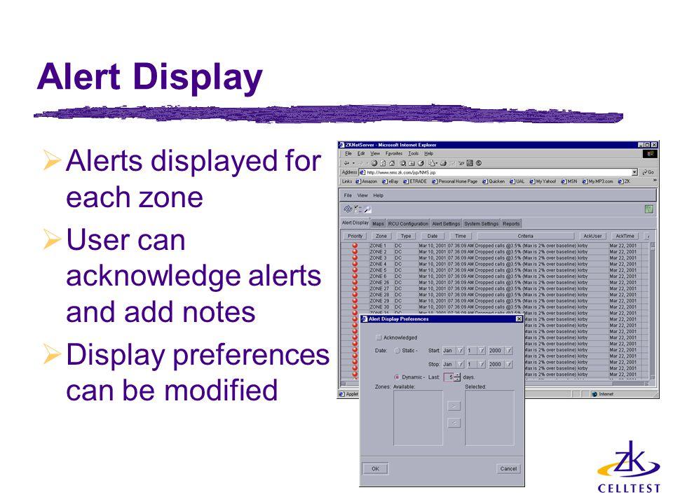 Alert Display Alerts displayed for each zone