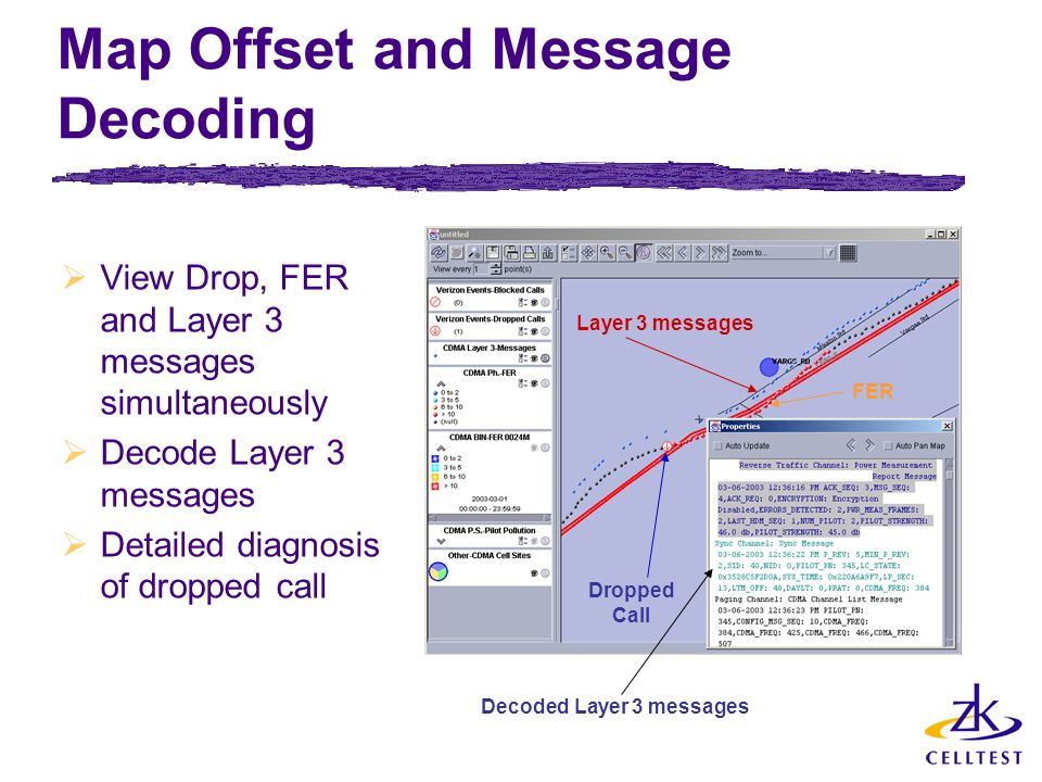 Map Offset and Message Decoding