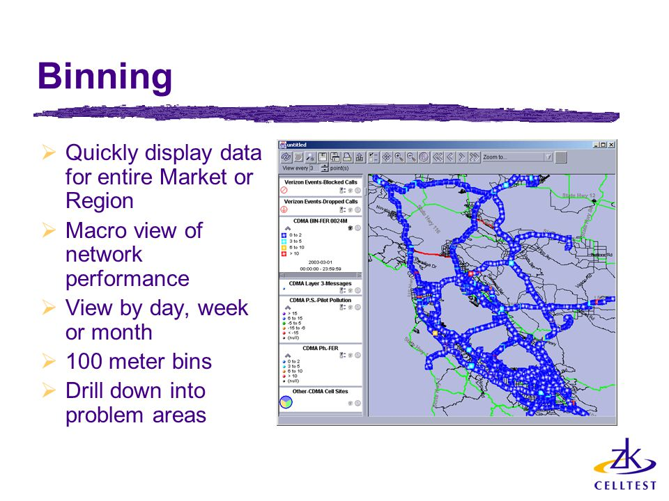 Binning Quickly display data for entire Market or Region