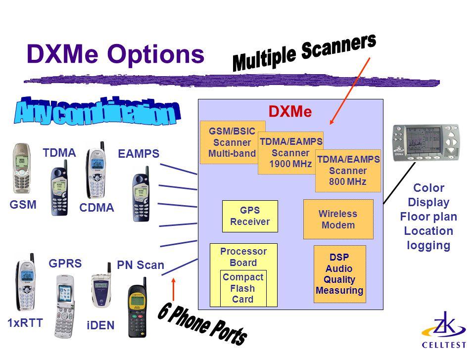 DXMe Options Multiple Scanners Any combination 6 Phone Ports DXMe TDMA