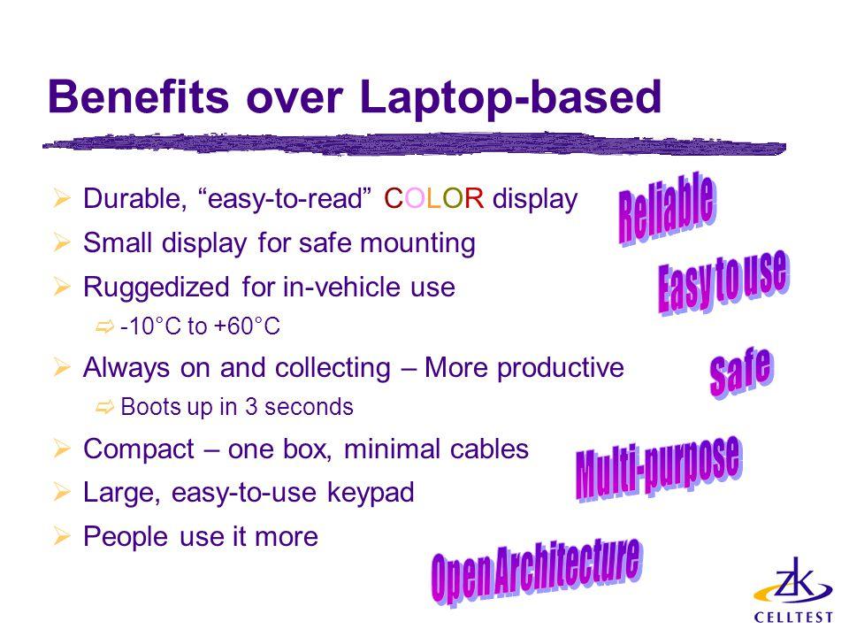 Benefits over Laptop-based