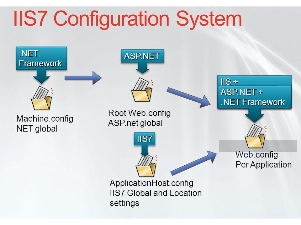 IIS7 Configuration System