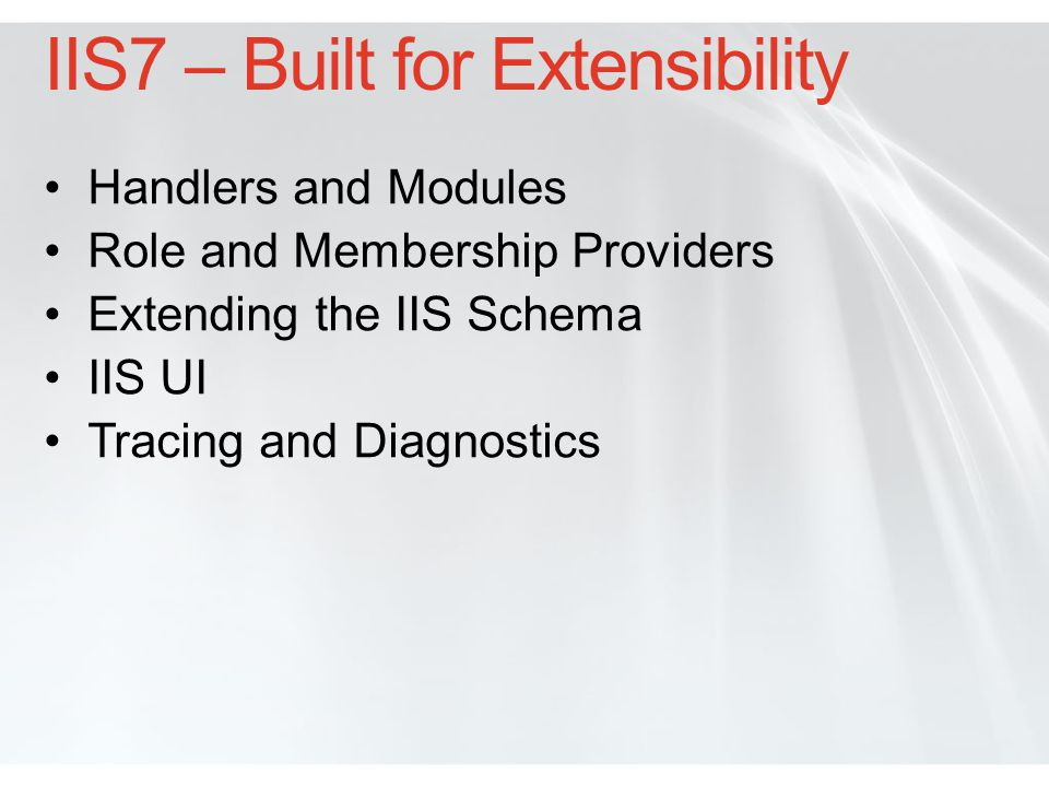 IIS7 – Built for Extensibility