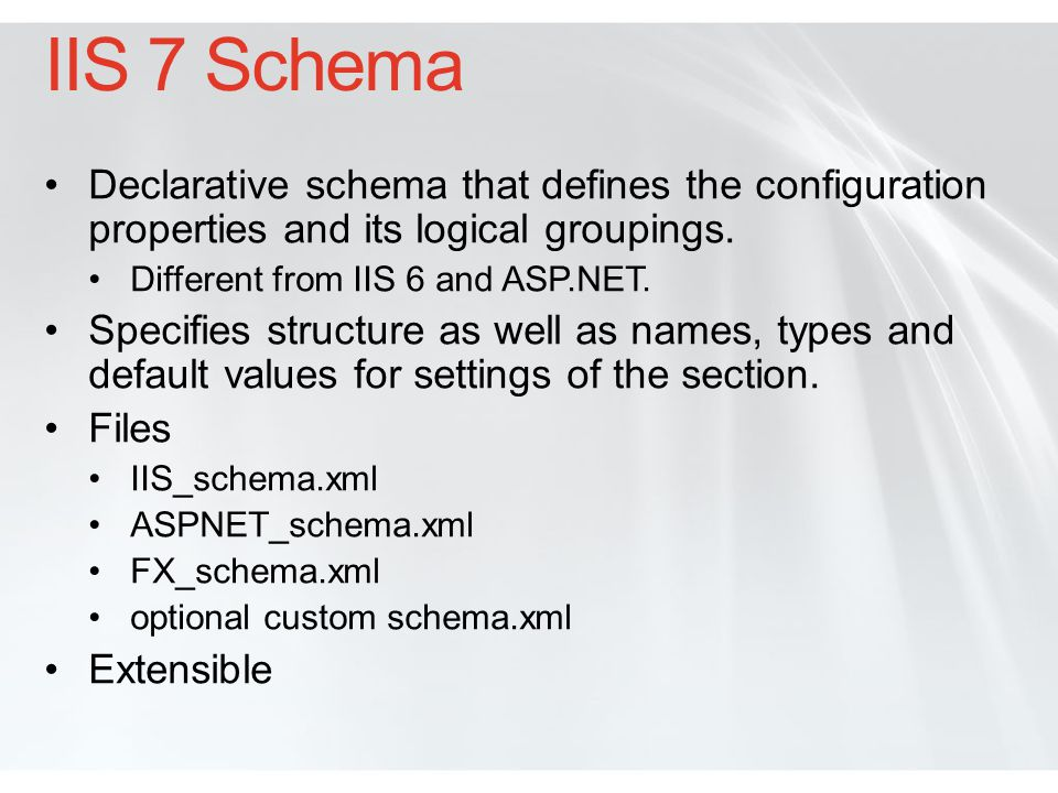 IIS 7 Schema Declarative schema that defines the configuration properties and its logical groupings.