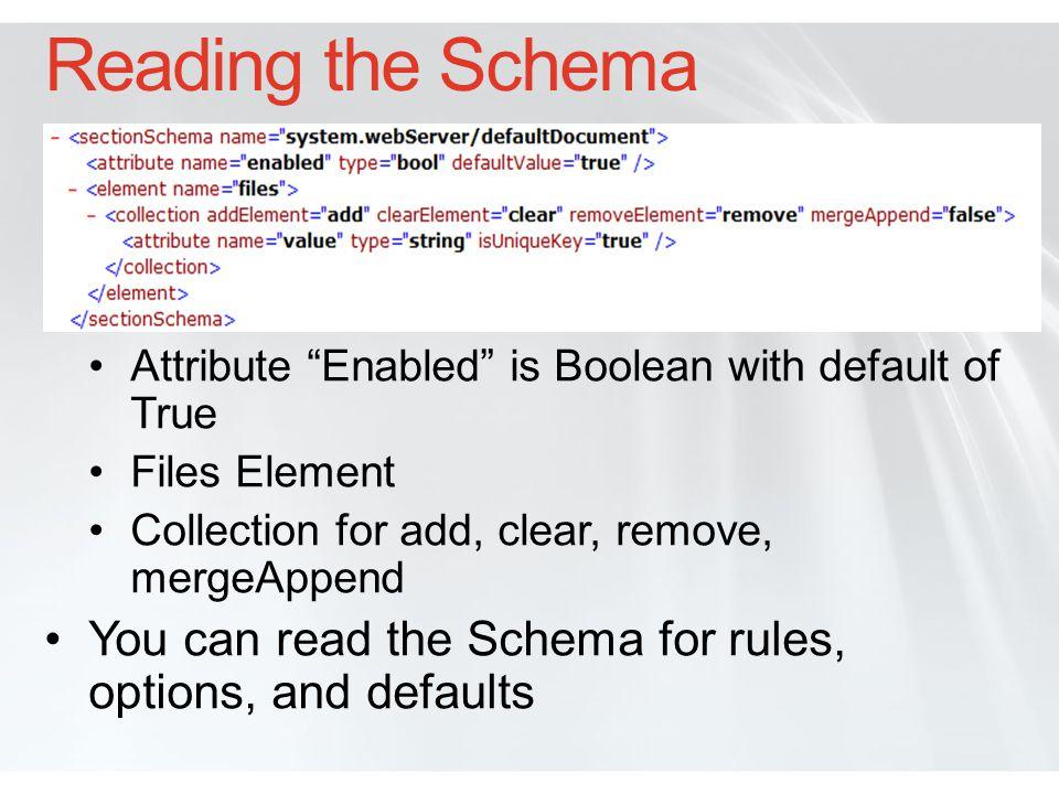 Reading the Schema Schema definition for defaultDocument