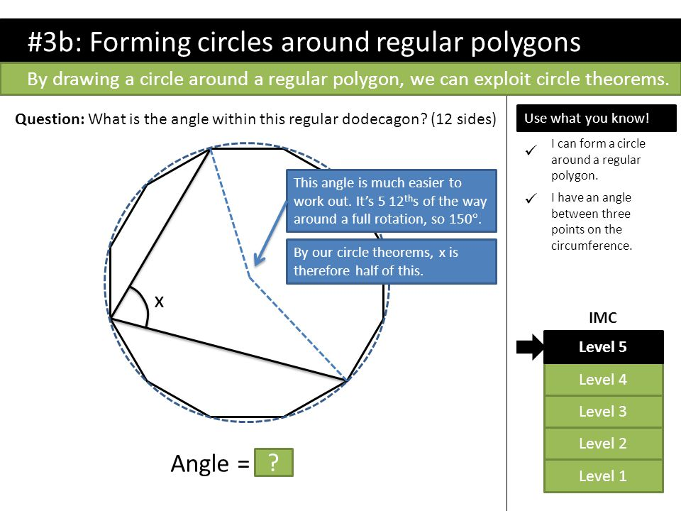 #3b: Forming circles around regular polygons