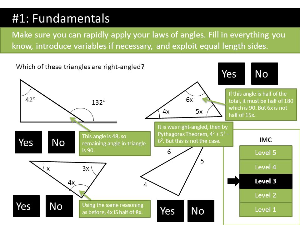 #1: Fundamentals  Yes  No  Yes No  Yes   No  Yes No 