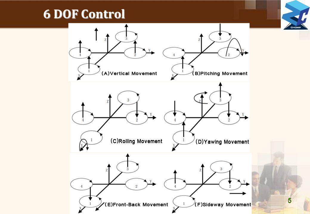 6 DOF Control