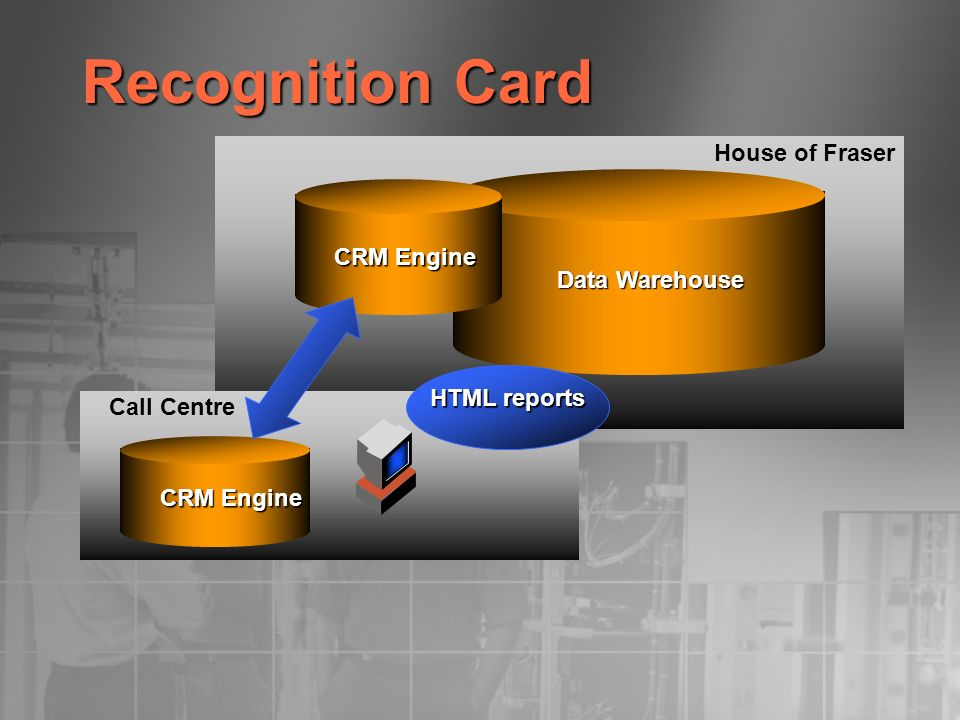 Recognition Card House of Fraser CRM Engine Data Warehouse