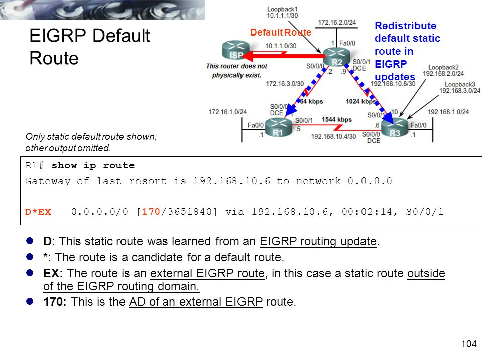 Redistribute default static route in EIGRP updates