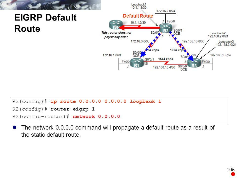 EIGRP Default Route Default Route. R2(config)# ip route 0.0.0.0 0.0.0.0 loopback 1. R2(config)# router eigrp 1.