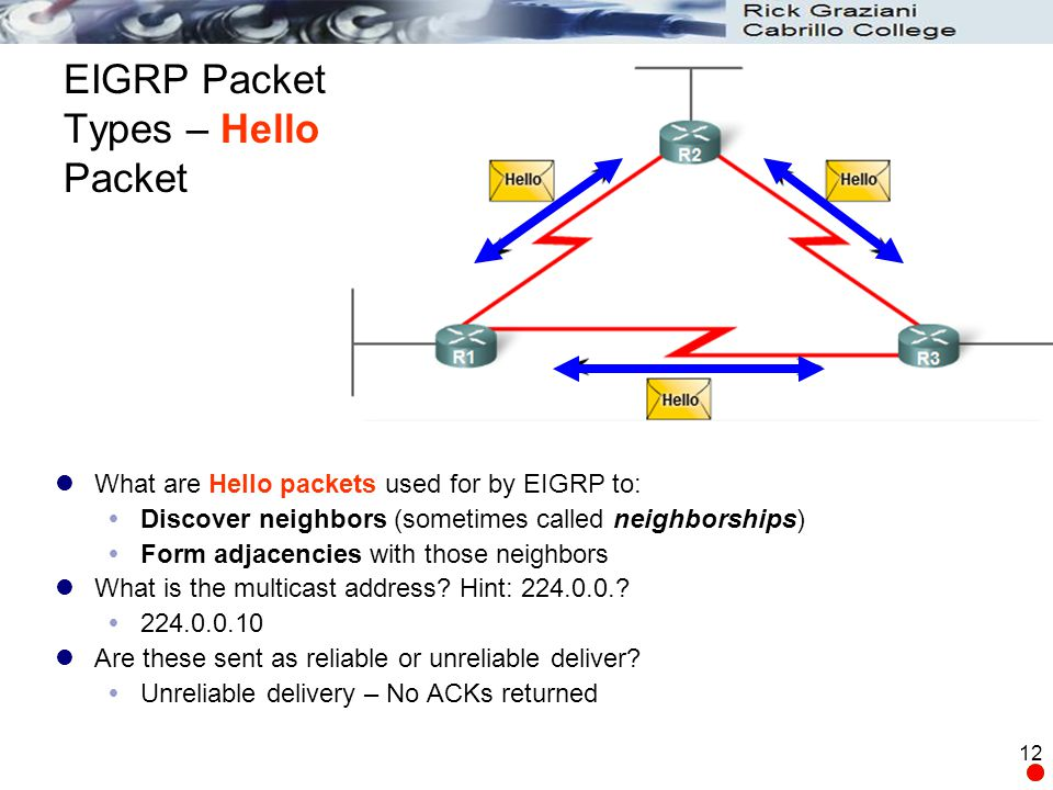 EIGRP Packet Types – Hello Packet