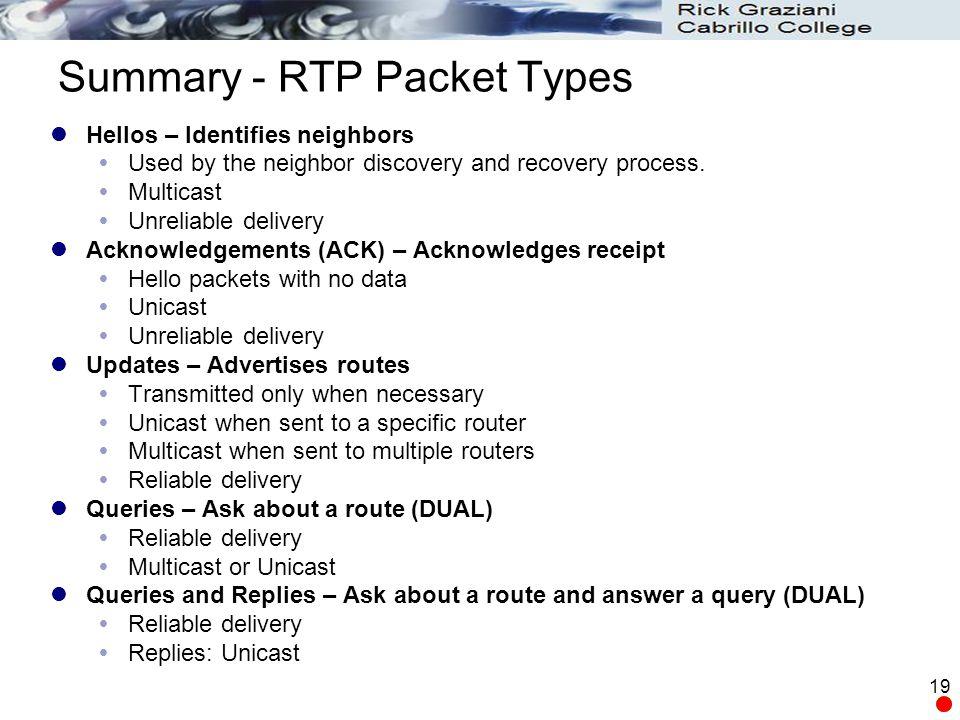 Summary - RTP Packet Types
