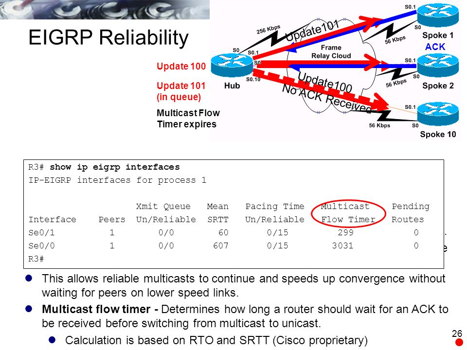 EIGRP Reliability Update101 Update100 No ACK Received