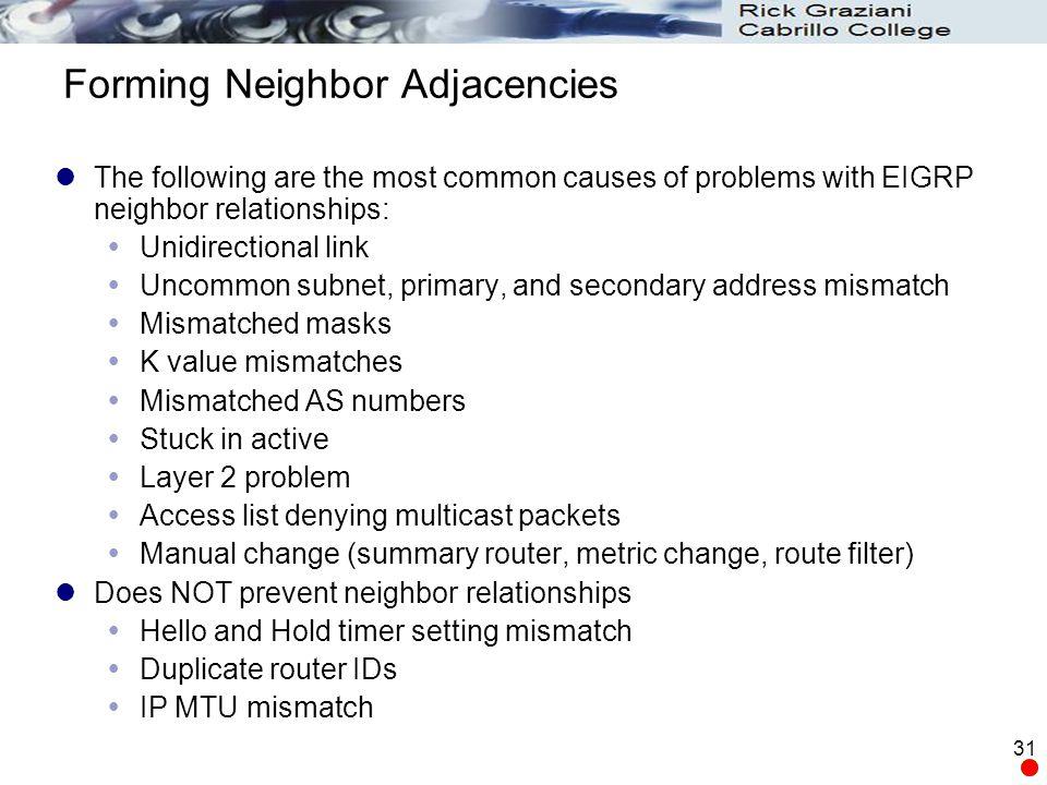Forming Neighbor Adjacencies