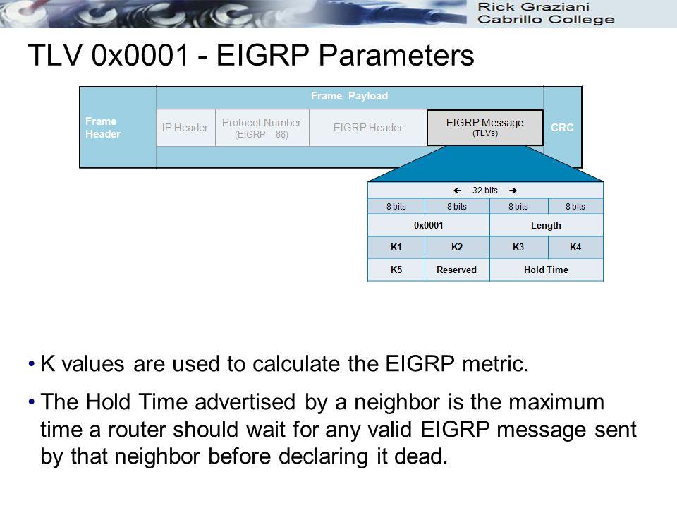 TLV 0x0001 - EIGRP Parameters