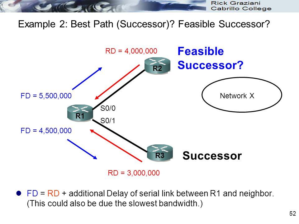 Example 2: Best Path (Successor) Feasible Successor
