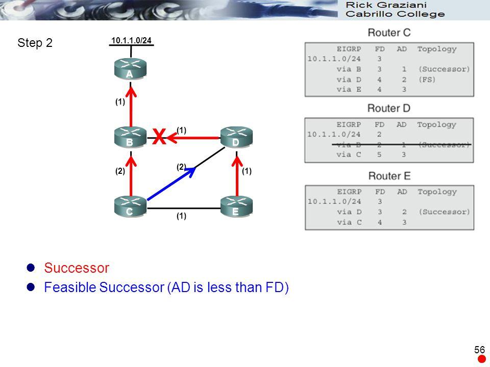 X Successor Feasible Successor (AD is less than FD) Step 2 A B D C E