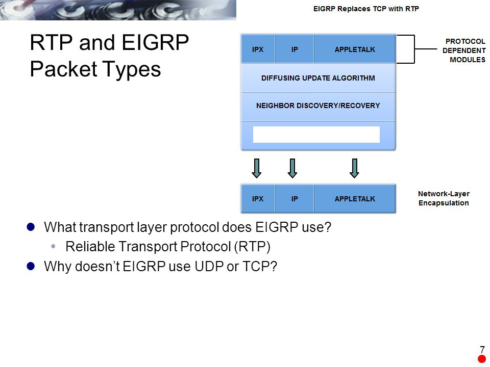 RTP and EIGRP Packet Types
