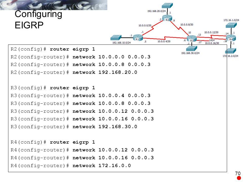 Configuring EIGRP R2(config)# router eigrp 1