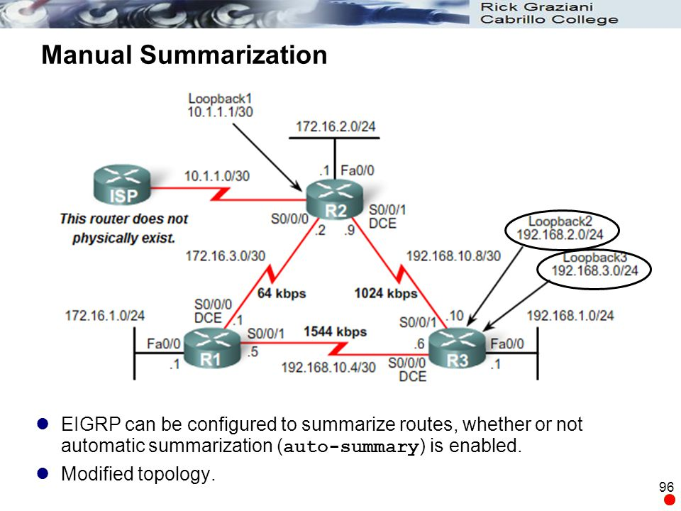 Manual Summarization EIGRP can be configured to summarize routes, whether or not automatic summarization (auto-summary) is enabled.