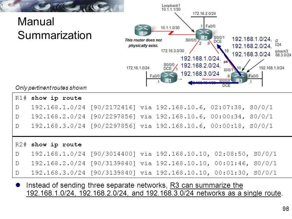 Manual Summarization 192.168.1.0/24, 192.168.2.0/24, 192.168.3.0/24. 192.168.1.0/24, 192.168.2.0/24, 192.168.3.0/24.
