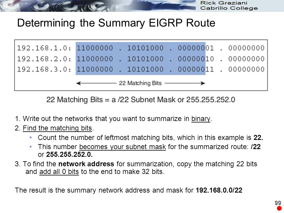 Determining the Summary EIGRP Route