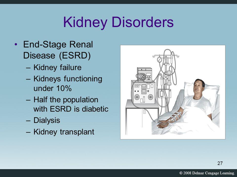 Kidney Disorders End-Stage Renal Disease (ESRD) Kidney failure