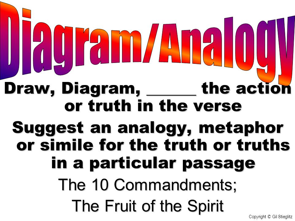 Draw, Diagram, ______ the action or truth in the verse