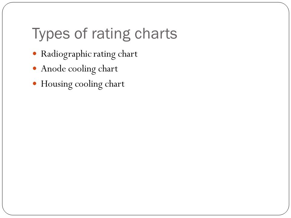 Types of rating charts Radiographic rating chart Anode cooling chart