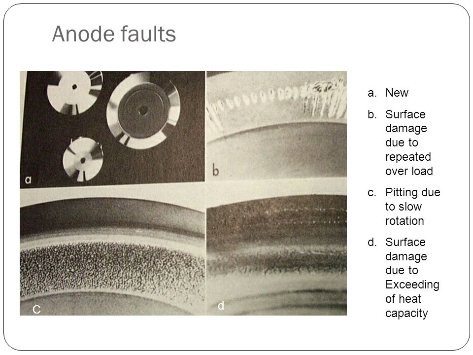 Anode faults New Surface damage due to repeated over load