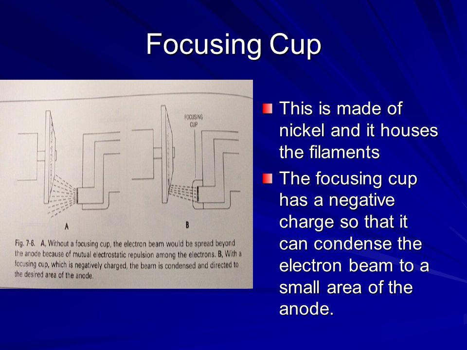 Focusing Cup This is made of nickel and it houses the filaments
