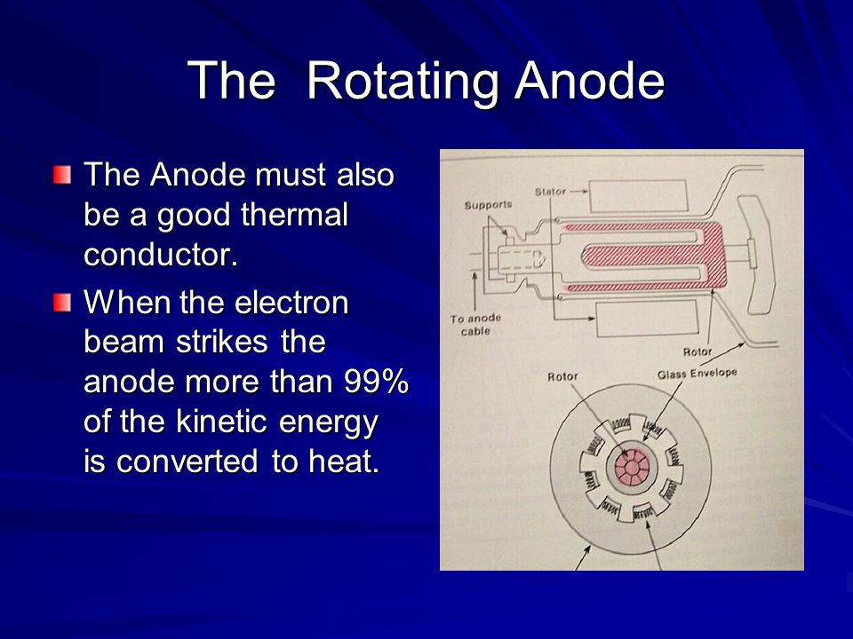 The Rotating Anode The Anode must also be a good thermal conductor.