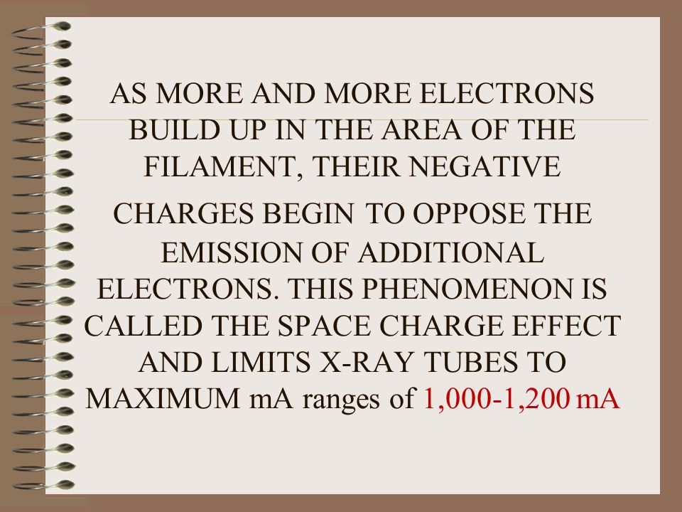 AS MORE AND MORE ELECTRONS BUILD UP IN THE AREA OF THE FILAMENT, THEIR NEGATIVE CHARGES BEGIN TO OPPOSE THE EMISSION OF ADDITIONAL ELECTRONS.