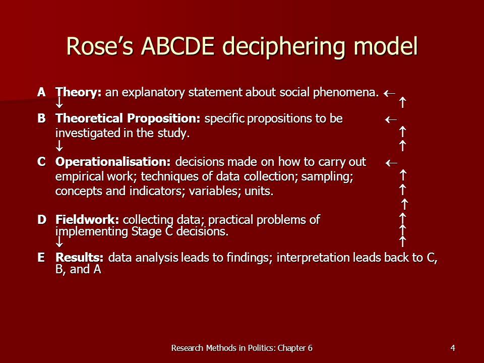 Rose's ABCDE deciphering model
