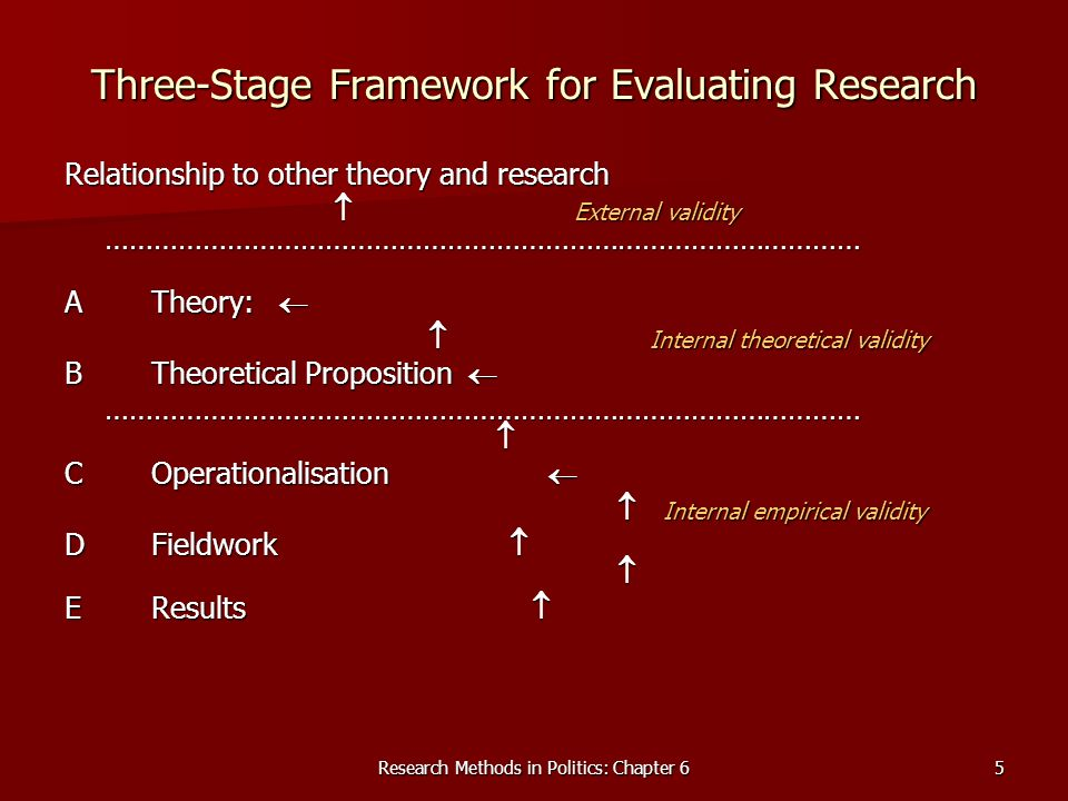 Three-Stage Framework for Evaluating Research