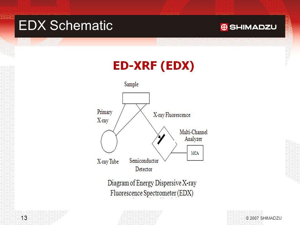 EDX Schematic © 2007 SHIMADZU