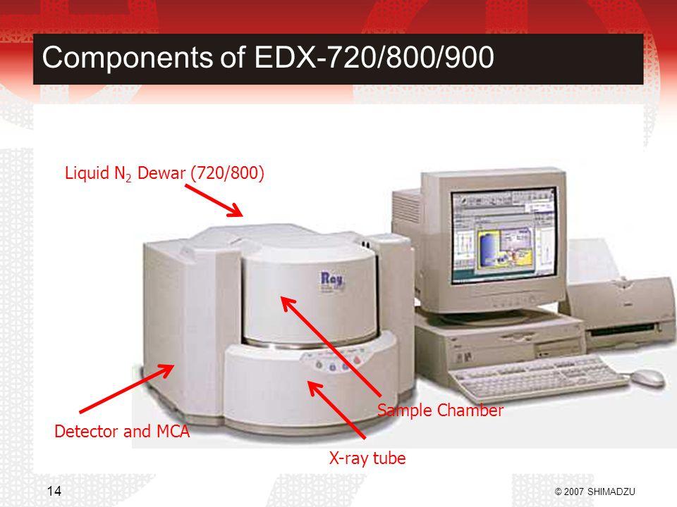 Components of EDX-720/800/900 Liquid N2 Dewar (720/800) Sample Chamber