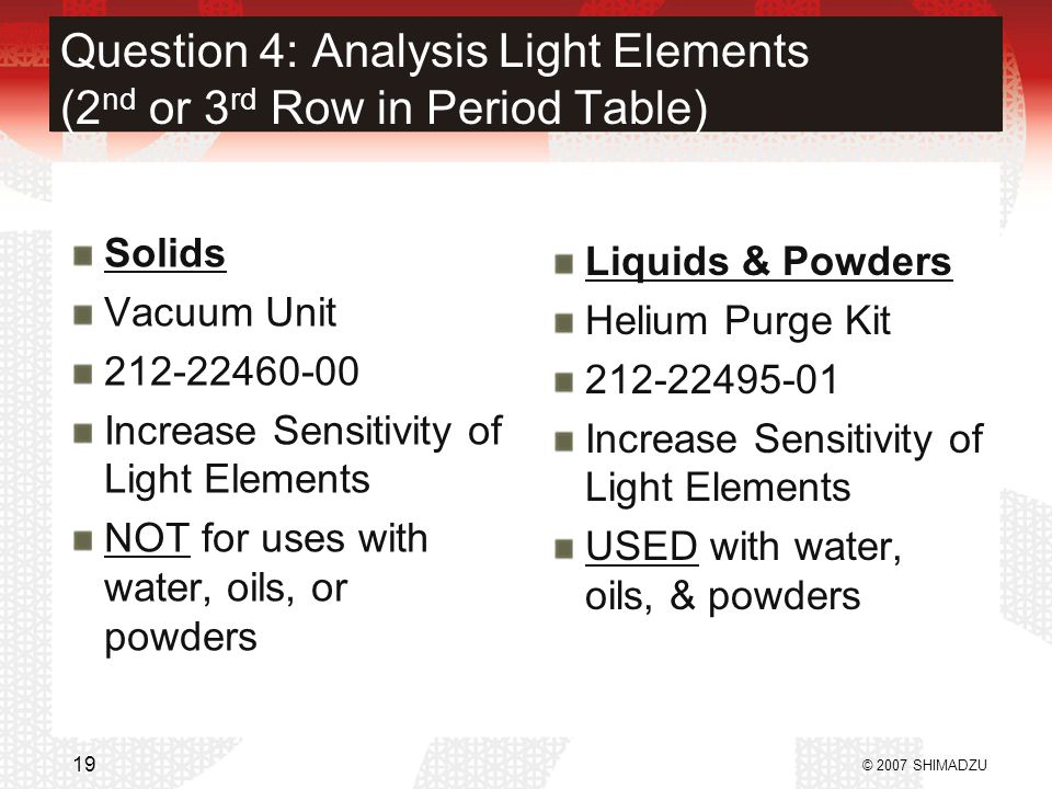 Question 4: Analysis Light Elements (2nd or 3rd Row in Period Table)