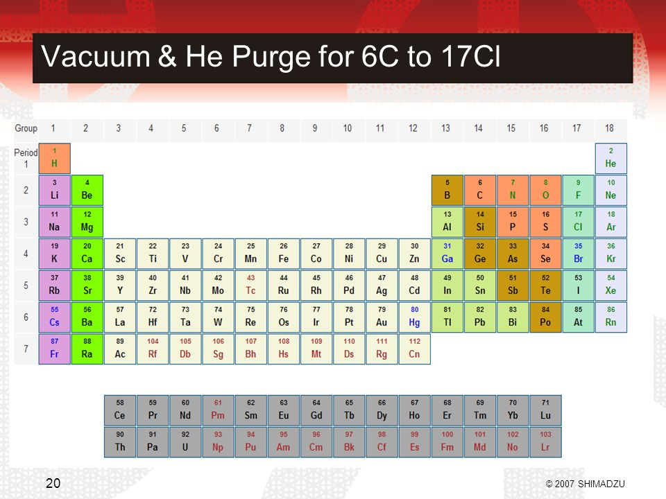 Vacuum & He Purge for 6C to 17Cl