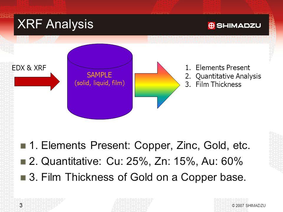 XRF Analysis 1. Elements Present: Copper, Zinc, Gold, etc.