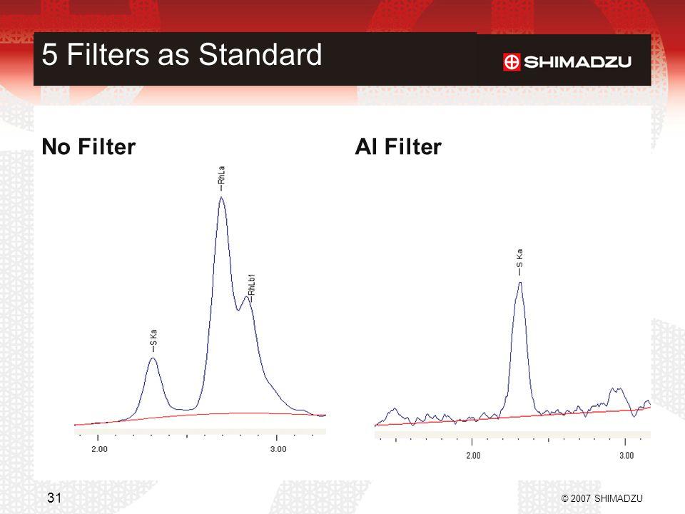 5 Filters as Standard No Filter Al Filter © 2007 SHIMADZU