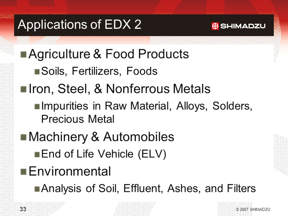 Agriculture & Food Products Iron, Steel, & Nonferrous Metals