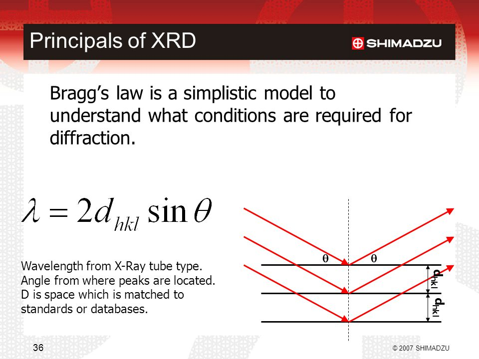 Principals of XRD Bragg's law is a simplistic model to understand what conditions are required for diffraction.