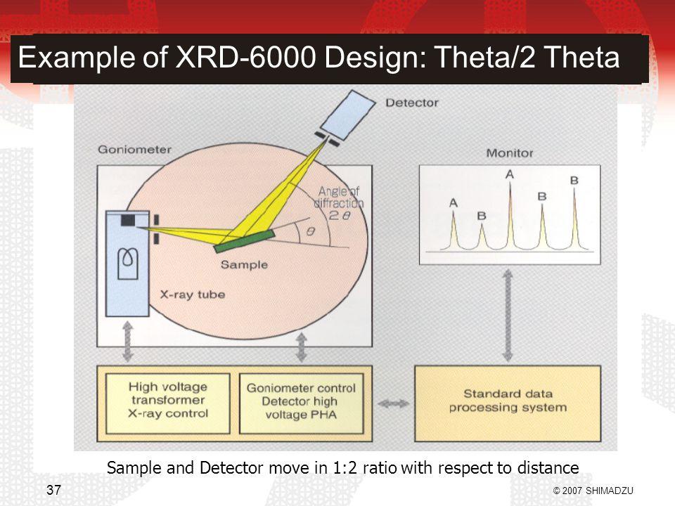 Example of XRD-6000 Design: Theta/2 Theta