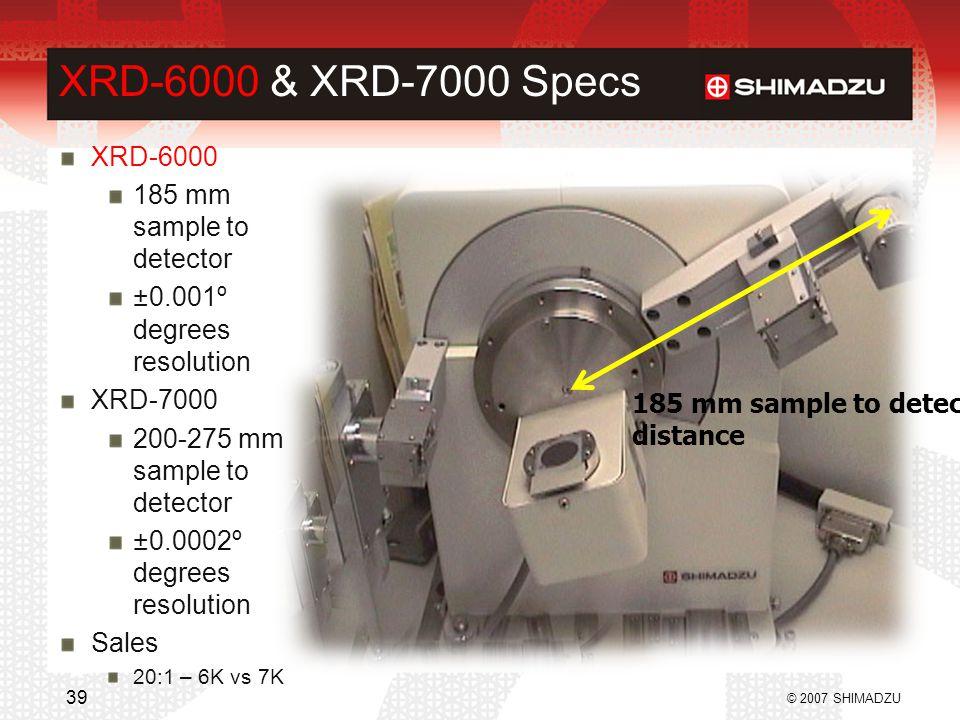 XRD-6000 & XRD-7000 Specs XRD-6000 185 mm sample to detector