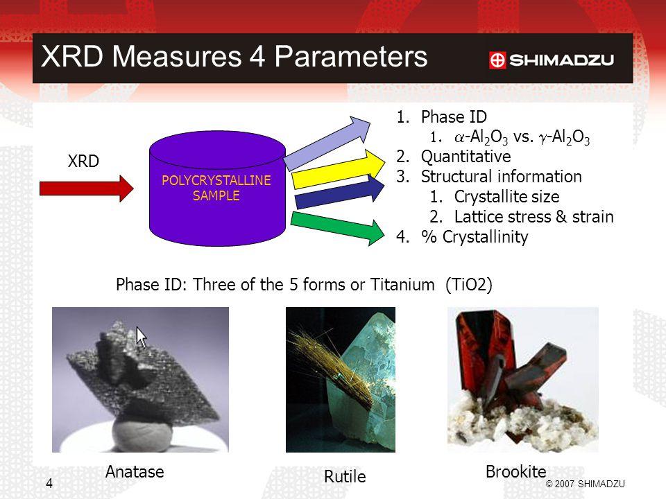 XRD Measures 4 Parameters