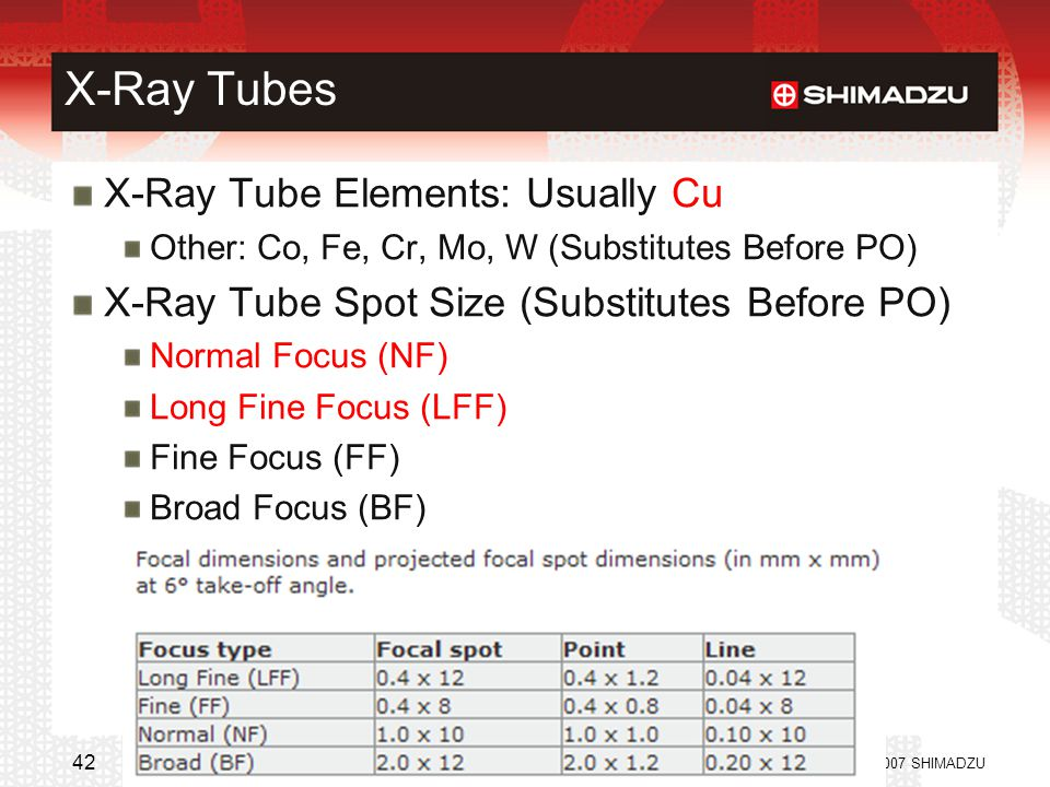 X-Ray Tubes X-Ray Tube Elements: Usually Cu