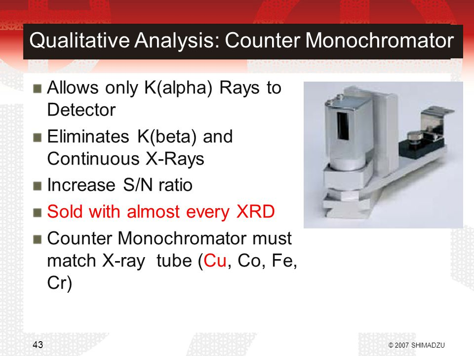 Qualitative Analysis: Counter Monochromator