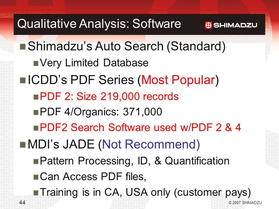 Qualitative Analysis: Software